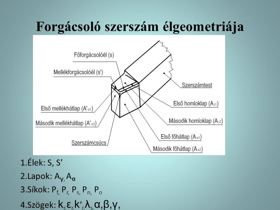 Forgácsoló szerszám élgeometriája 1.Élek: S, S' 2.Lapok: A γ, A α 3.Síkok: P f, P r, P s, P n, P o 4.Szögek: k r, ε r, k ' r, λ s, α,β,γ,