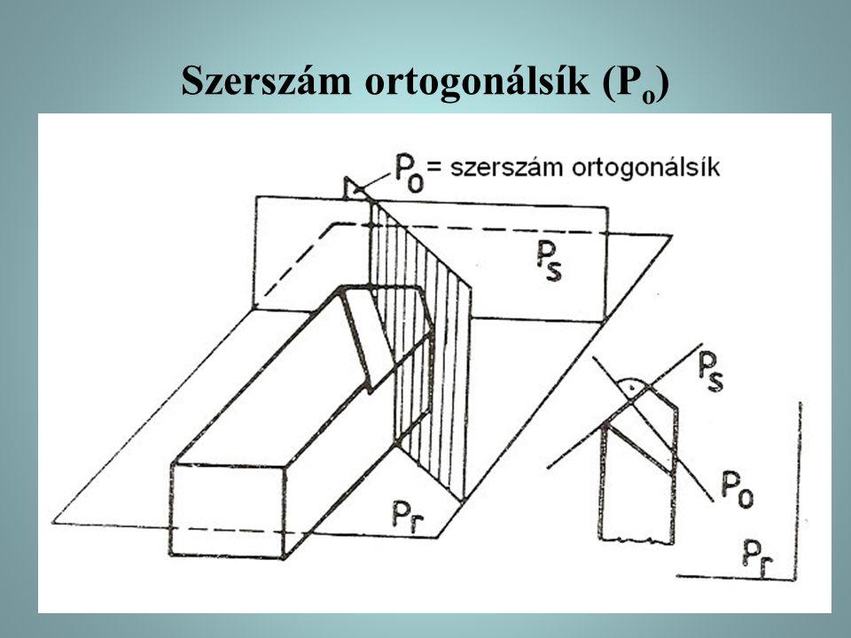 Szerszám ortogonálsík (P o )
