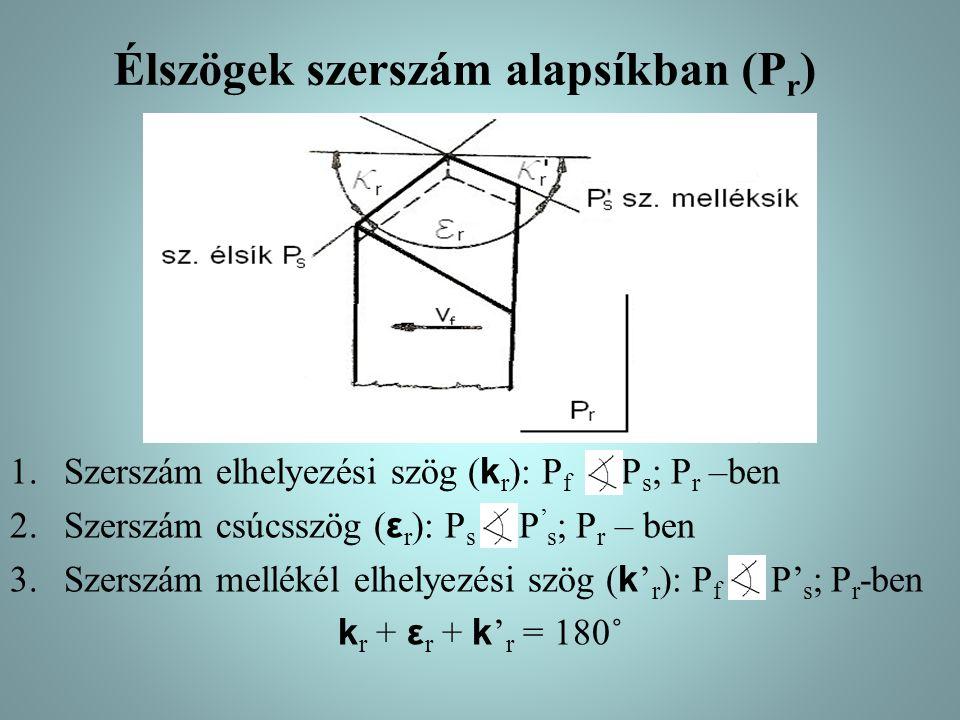 Élszögek szerszám alapsíkban (P r ) 1.Szerszám elhelyezési szög ( k r ): P f P s ; P r –ben 2.Szerszám csúcsszög ( ε r ): P s P ' s ; P r – ben 3.Szerszám mellékél elhelyezési szög ( k ' r ): P f P' s ; P r -ben k r + ε r + k ' r = 180˚