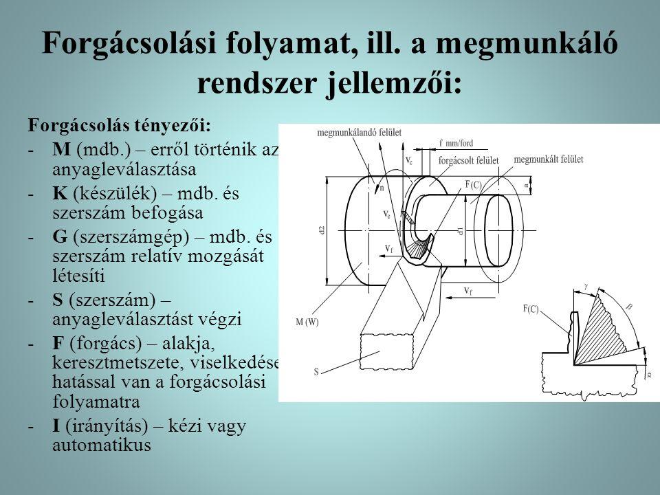 Normál - rendszer előnyei: Élszögek beállítása a szeszámgyártó gépeken könnyű és egyértelmű Élszögek egyértelműen és szabatosan mérhetők Többnyire a normál rendszert használjuk