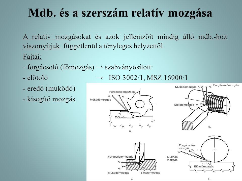 Mdb. és a szerszám relatív mozgása A relatív mozgásokat és azok jellemzőit mindig álló mdb.-hoz viszonyítjuk, függetlenül a tényleges helyzettől. Fajt