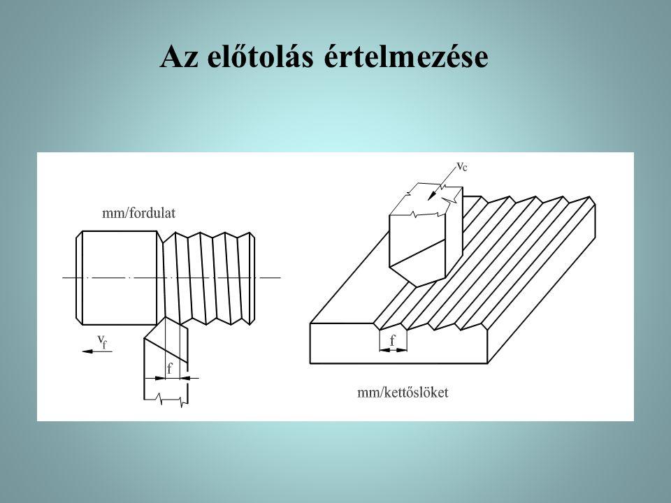 3.Működő mozgás: (eredő forgácsoló mozgás): forgácsoló mozgás és előtoló mozgás eredője.