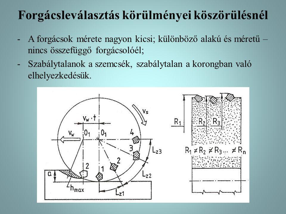 Forgácsleválasztás körülményei köszörülésnél -A forgácsok mérete nagyon kicsi; különböző alakú és méretű – nincs összefüggő forgácsolóél; -Szabálytalanok a szemcsék, szabálytalan a korongban való elhelyezkedésük.