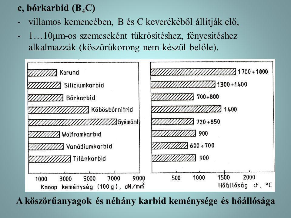 c, bórkarbid (B 4 C) -villamos kemencében, B és C keverékéből állítják elő, -1…10μm-os szemcseként tükrösítéshez, fényesítéshez alkalmazzák (köszörűkorong nem készül belőle).