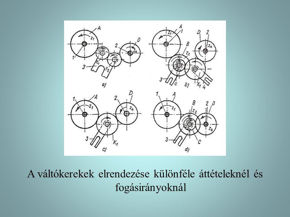 """A szerkezetszámot a szemcsetérfogattal szabályozzák: - """"0 szerkezetszám: legsűrűbb szerkezetre utal, a szemcsék összeérnek, a térfogat 62%-át töltik ki; pl."""
