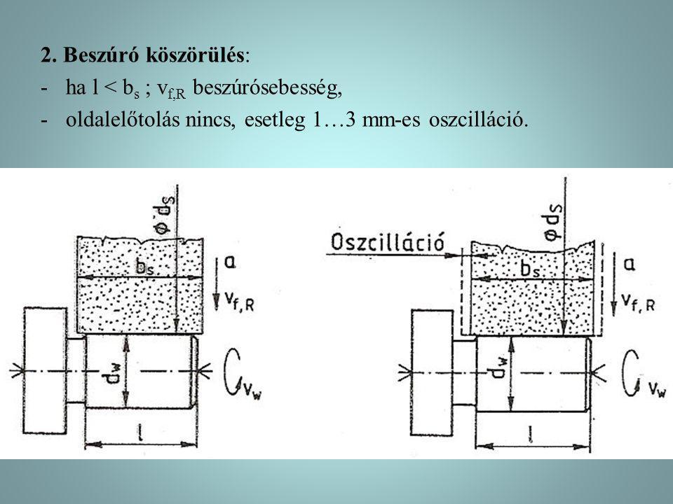 2. Beszúró köszörülés: -ha l < b s ; v f,R beszúrósebesség, -oldalelőtolás nincs, esetleg 1…3 mm-es oszcilláció.