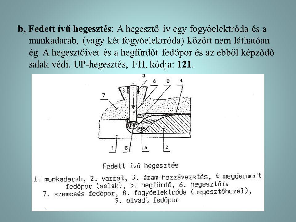b, Fedett ívű hegesztés: A hegesztő ív egy fogyóelektróda és a munkadarab, (vagy két fogyóelektróda) között nem láthatóan ég.