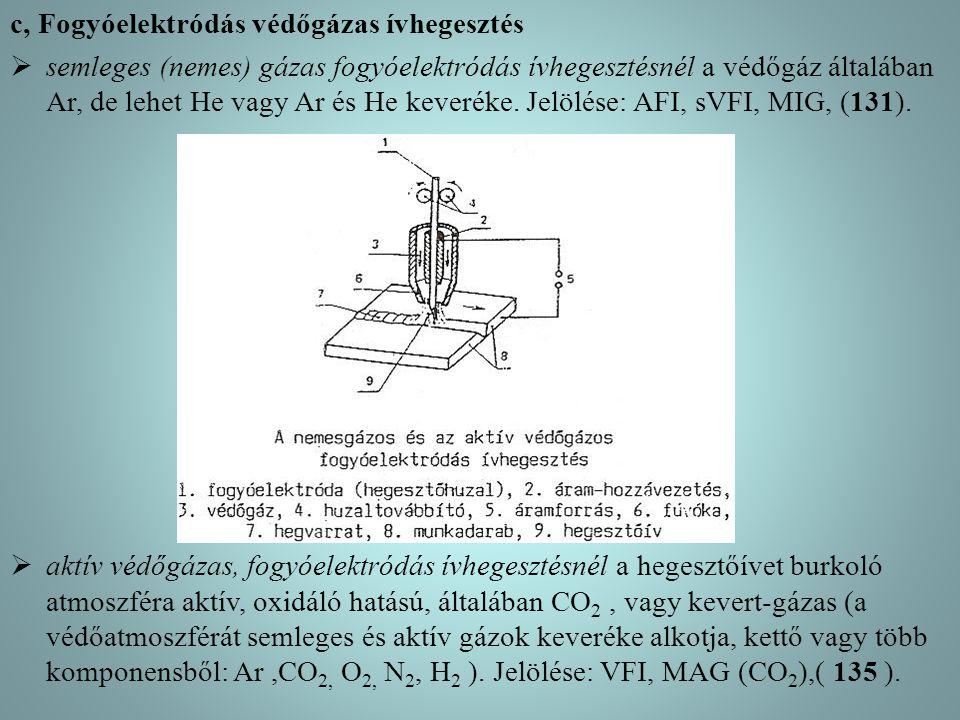 c, Fogyóelektródás védőgázas ívhegesztés  semleges (nemes) gázas fogyóelektródás ívhegesztésnél a védőgáz általában Ar, de lehet He vagy Ar és He keveréke.