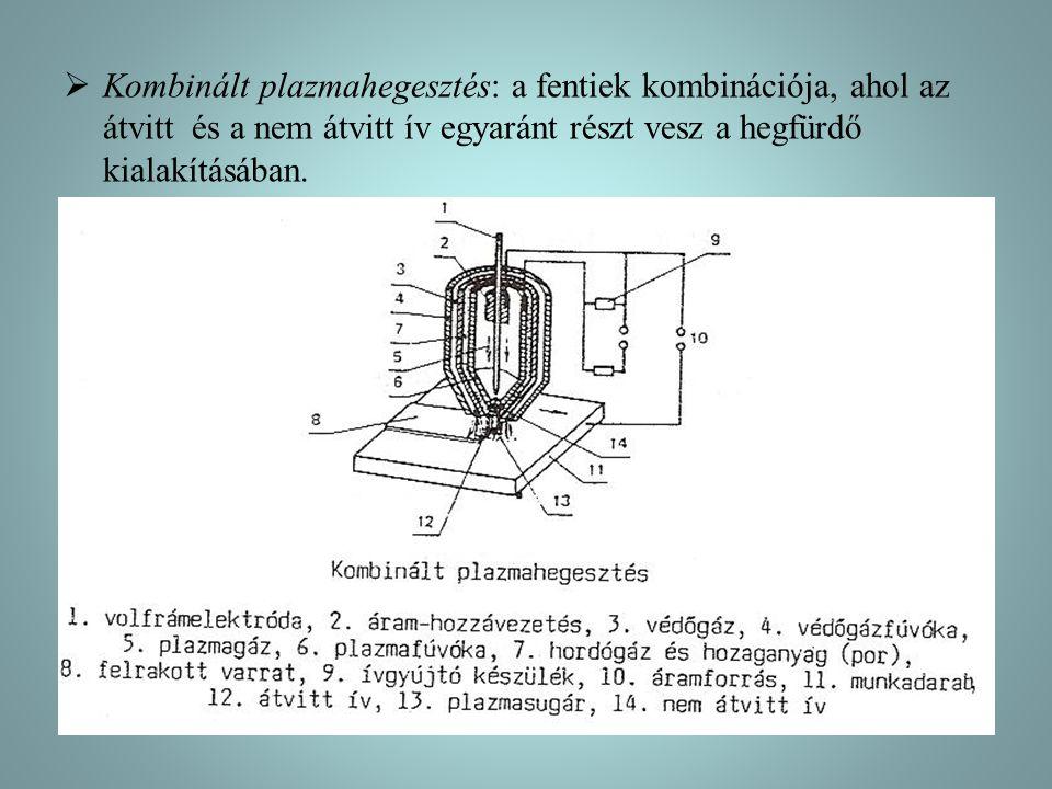  Kombinált plazmahegesztés: a fentiek kombinációja, ahol az átvitt és a nem átvitt ív egyaránt részt vesz a hegfürdő kialakításában.