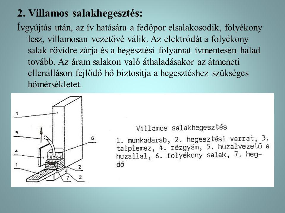 2. Villamos salakhegesztés: Ívgyújtás után, az ív hatására a fedőpor elsalakosodik, folyékony lesz, villamosan vezetővé válik. Az elektródát a folyéko