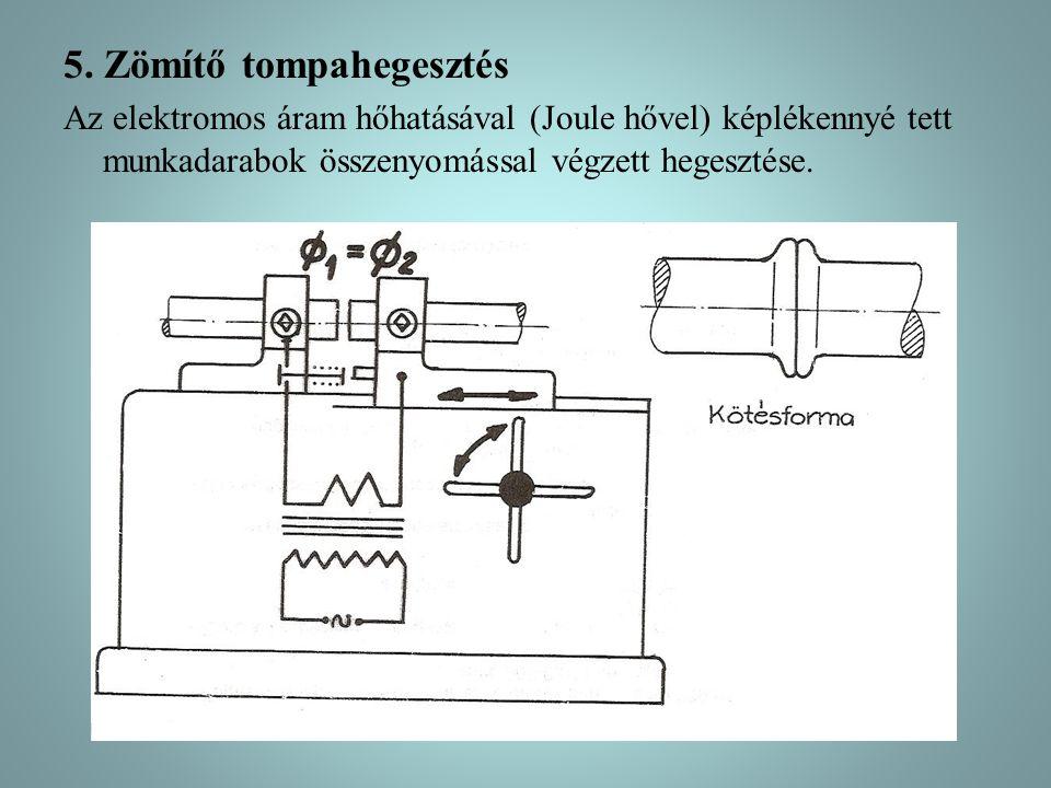 5. Zömítő tompahegesztés Az elektromos áram hőhatásával (Joule hővel) képlékennyé tett munkadarabok összenyomással végzett hegesztése.