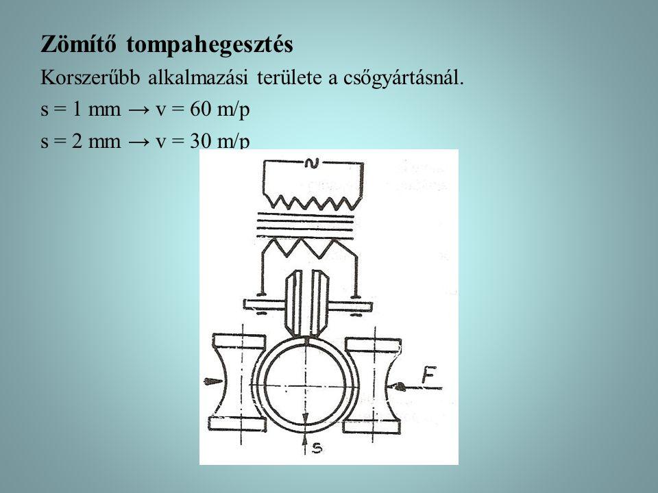 Zömítő tompahegesztés Korszerűbb alkalmazási területe a csőgyártásnál.