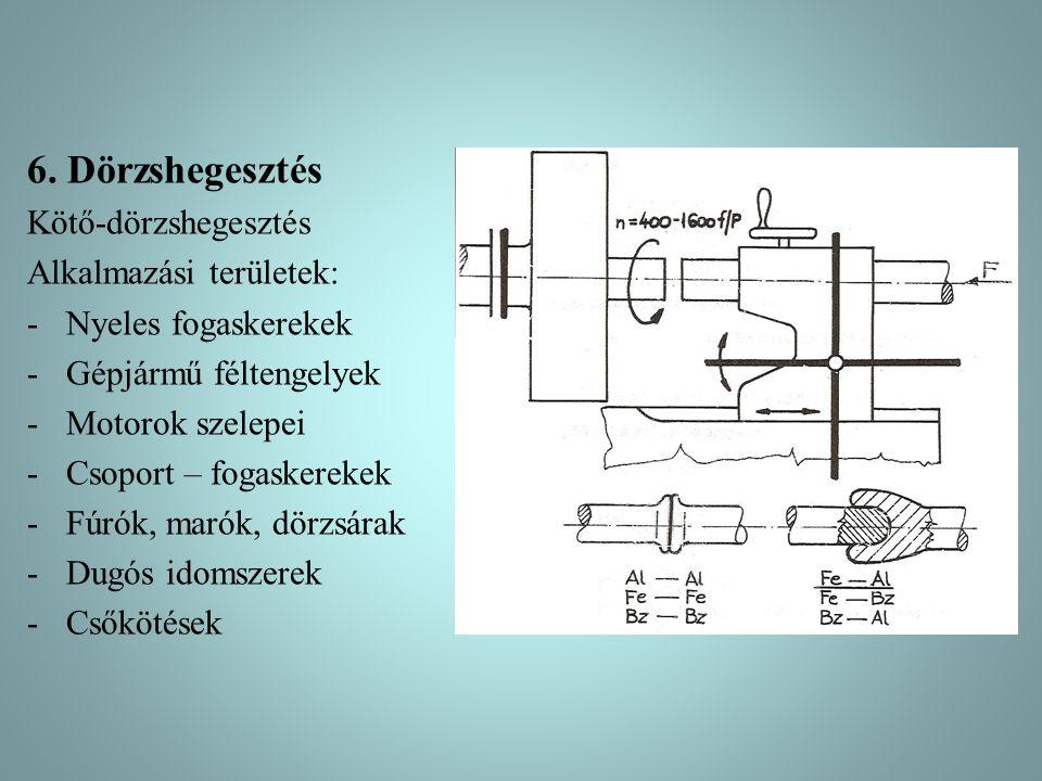 6. Dörzshegesztés Kötő-dörzshegesztés Alkalmazási területek: -Nyeles fogaskerekek -Gépjármű féltengelyek -Motorok szelepei -Csoport – fogaskerekek -Fú