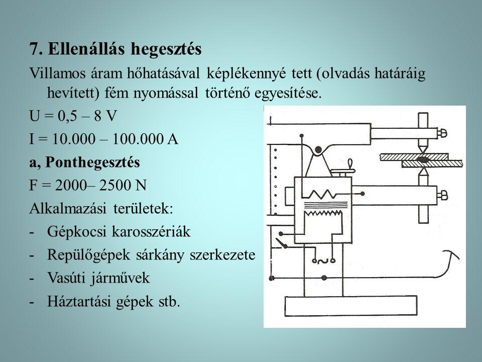 7. Ellenállás hegesztés Villamos áram hőhatásával képlékennyé tett (olvadás határáig hevített) fém nyomással történő egyesítése. U = 0,5 – 8 V I = 10.
