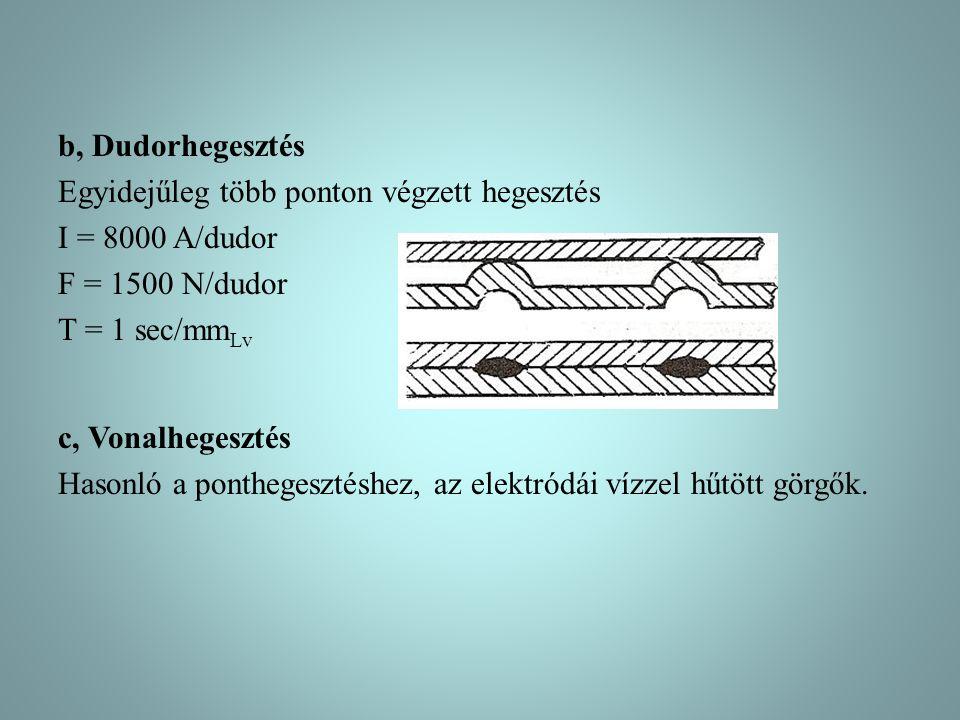 b, Dudorhegesztés Egyidejűleg több ponton végzett hegesztés I = 8000 A/dudor F = 1500 N/dudor T = 1 sec/mm Lv c, Vonalhegesztés Hasonló a ponthegesztéshez, az elektródái vízzel hűtött görgők.