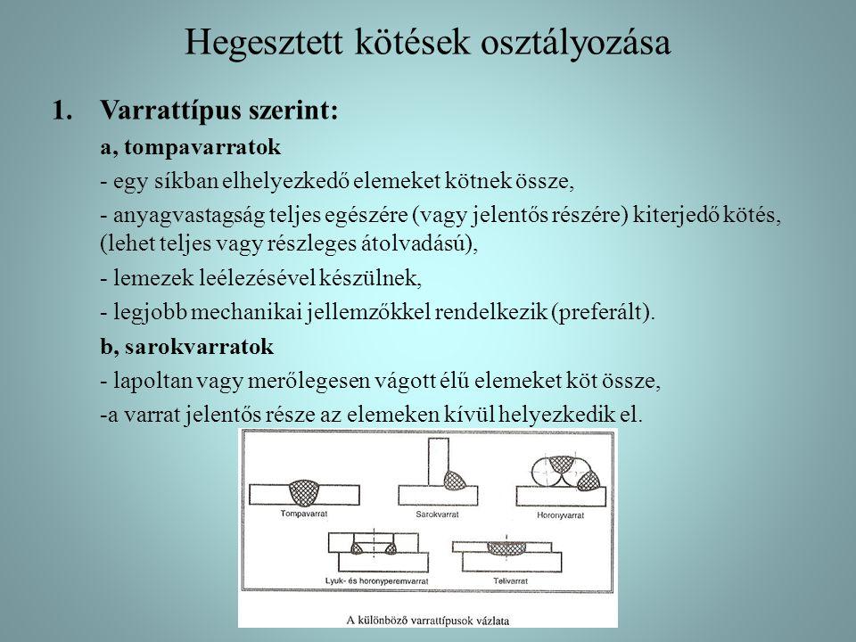Hegesztett kötések osztályozása 1.Varrattípus szerint: a, tompavarratok - egy síkban elhelyezkedő elemeket kötnek össze, - anyagvastagság teljes egészére (vagy jelentős részére) kiterjedő kötés, (lehet teljes vagy részleges átolvadású), - lemezek leélezésével készülnek, - legjobb mechanikai jellemzőkkel rendelkezik (preferált).