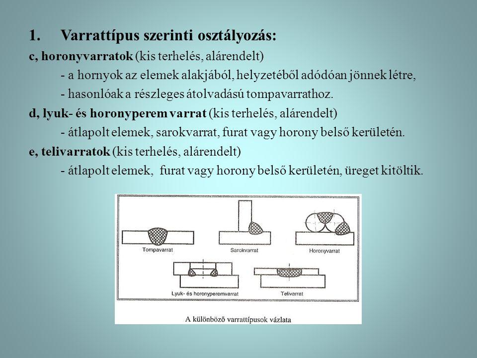 1.Varrattípus szerinti osztályozás: c, horonyvarratok (kis terhelés, alárendelt) - a hornyok az elemek alakjából, helyzetéből adódóan jönnek létre, - hasonlóak a részleges átolvadású tompavarrathoz.