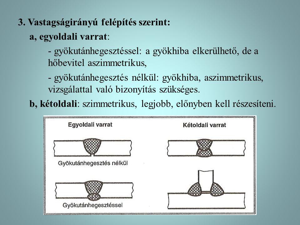 3. Vastagságirányú felépítés szerint: a, egyoldali varrat: - gyökutánhegesztéssel: a gyökhiba elkerülhető, de a hőbevitel aszimmetrikus, - gyökutánheg