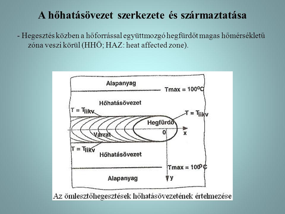 A hőhatásövezet szerkezete és származtatása - Hegesztés közben a hőforrással együttmozgó hegfürdőt magas hőmérsékletű zóna veszi körül (HHÖ; HAZ: heat affected zone).
