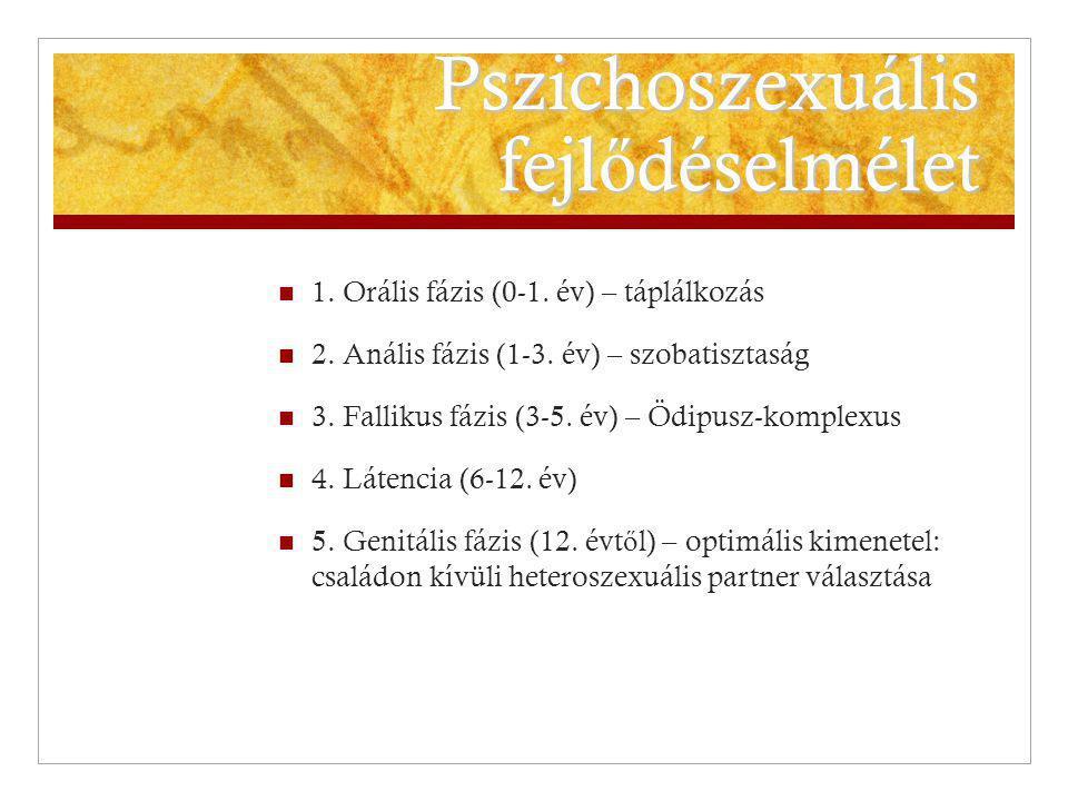 Pszichoszexuális fejl ő déselmélet 1. Orális fázis (0-1. év) – táplálkozás 2. Anális fázis (1-3. év) – szobatisztaság 3. Fallikus fázis (3-5. év) – Öd