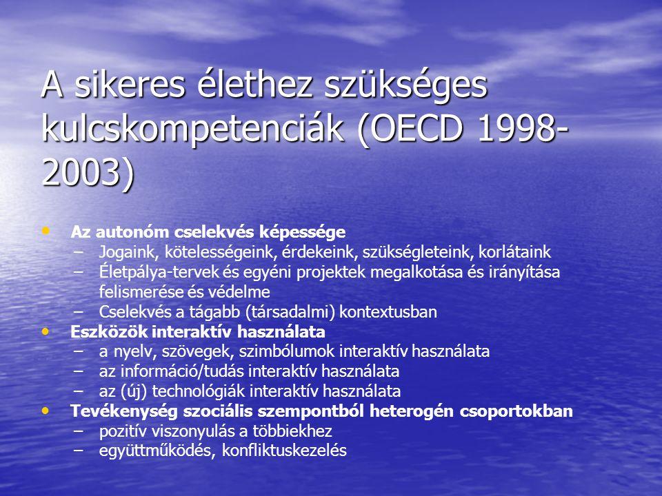 Kulcskompetenciák Kulcskompetenciák Anyanyelvi kommunikáció Idegen nyelvi kommunikáció Matematikai kompetencia Természettudományos kompetencia Digitális kompetencia A hatékony, önálló tanulás Szociális és állampolgári kompetencia Kezdeményező képesség és vállalkozói kompetencia Esztétikai-művészeti tudatosság és kifejezőkészség