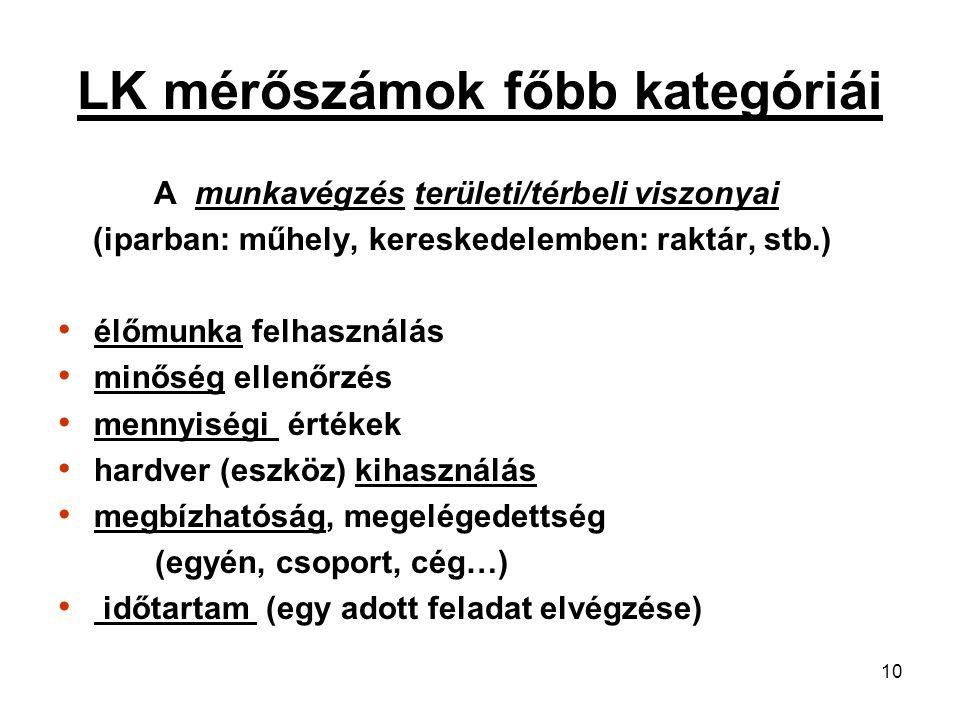 10 LK mérőszámok főbb kategóriái A munkavégzés területi/térbeli viszonyai (iparban: műhely, kereskedelemben: raktár, stb.) élőmunka felhasználás minős