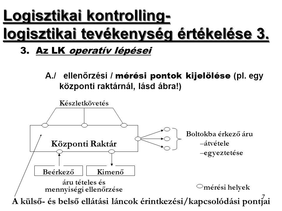 """8 B./ mutató-, mérőszám rendszert alakít ki C./ a terv/tény adatokat """"állítja viszonyba , (abszolút értékek, fajlagos mutatók) D./ az adott tevékenység közvetlen résztvevőinek értékel E./ a menedzsmenttel együtt javasol, dönt Logisztikai kontrolling- logisztikai tevékenység értékelése 4."""