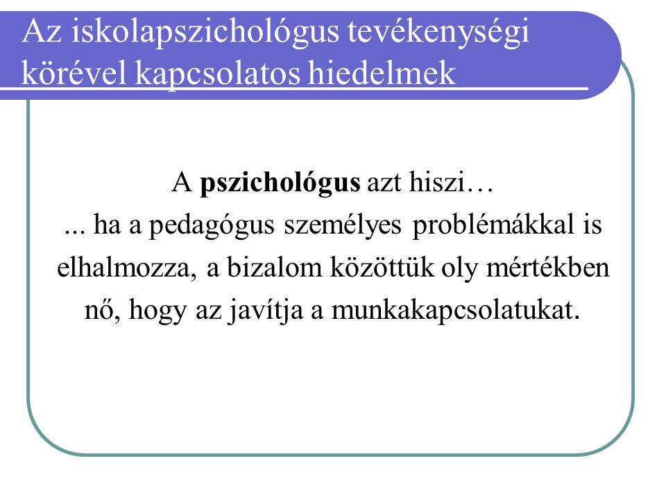 Az iskolapszichológus tevékenységi körével kapcsolatos hiedelmek A pszichológus azt hiszi…... ha a pedagógus személyes problémákkal is elhalmozza, a b