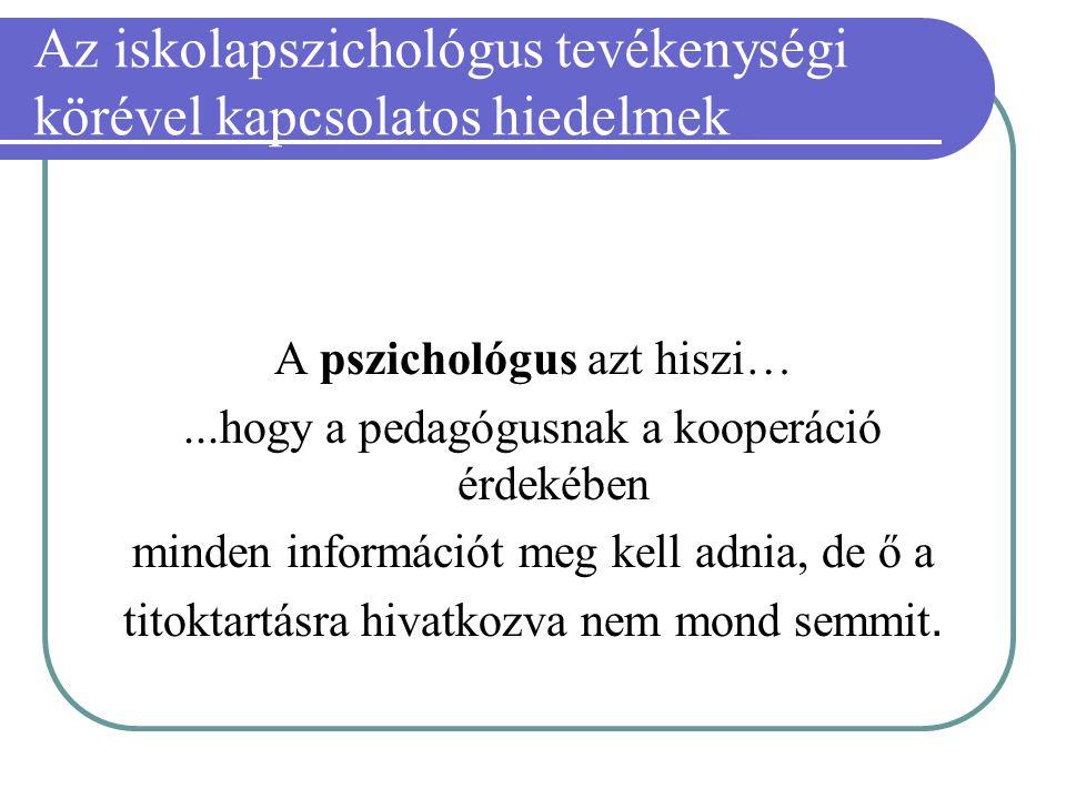 Az iskolapszichológus tevékenységi körével kapcsolatos hiedelmek A pszichológus azt hiszi…...hogy a pedagógusnak a kooperáció érdekében minden informá