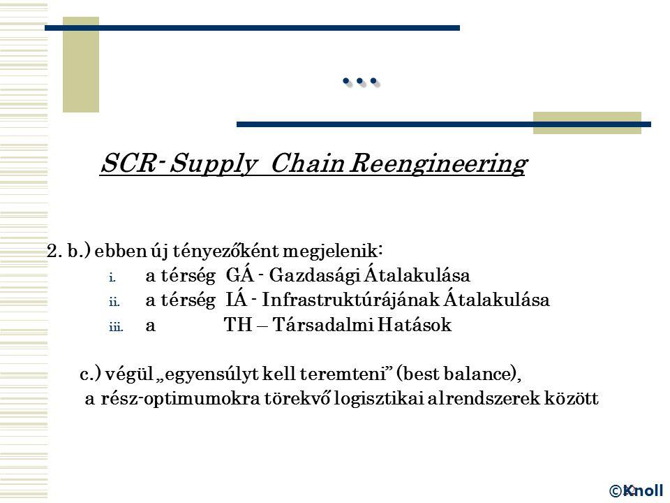22 …… SCR- Supply Chain Reengineering 2. b.) ebben új tényezőként megjelenik: i. a térség GÁ - Gazdasági Átalakulása ii. a térség IÁ - Infrastruktúráj