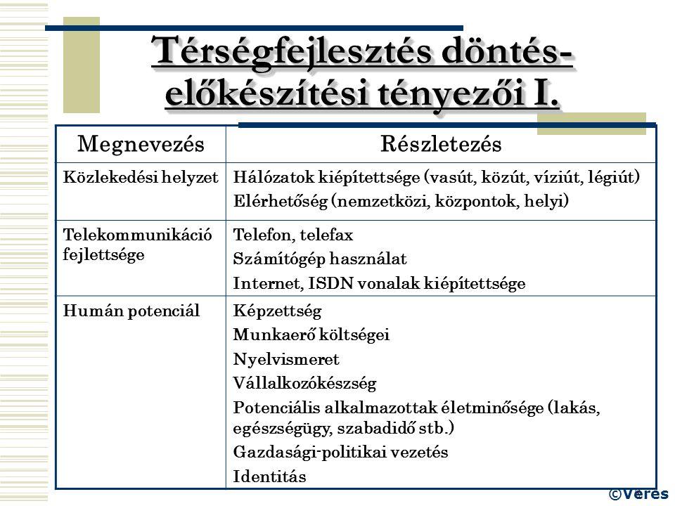 8 Térségfejlesztés döntés- előkészítési tényezői I.