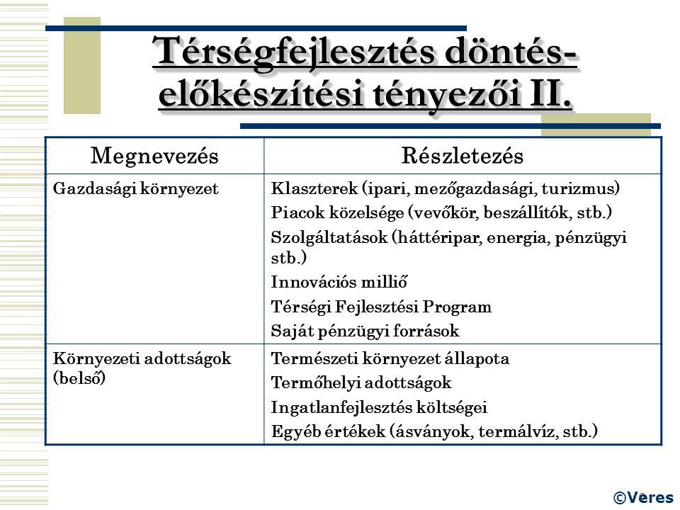 9 Térségfejlesztés döntés- előkészítési tényezői II. MegnevezésRészletezés Gazdasági környezetKlaszterek (ipari, mezőgazdasági, turizmus) Piacok közel