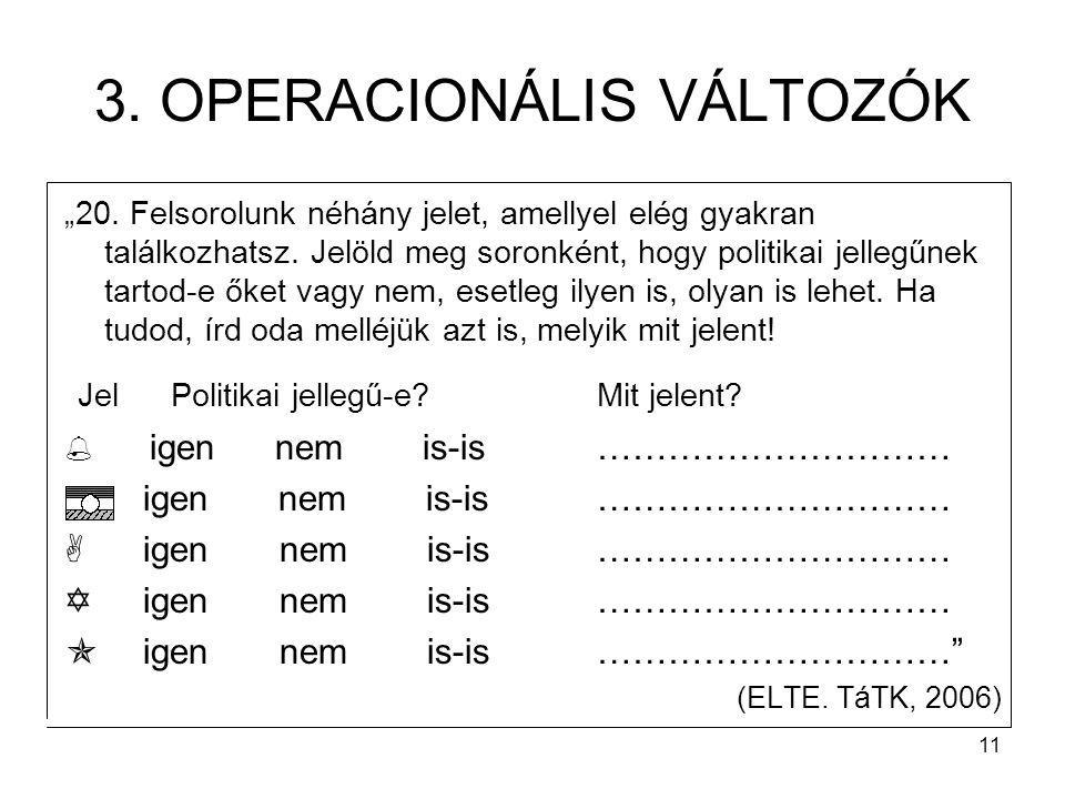 """11 3. OPERACIONÁLIS VÁLTOZÓK """"20. Felsorolunk néhány jelet, amellyel elég gyakran találkozhatsz."""