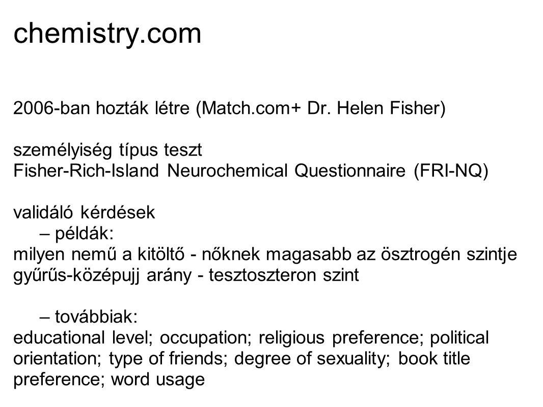 chemistry.com 2006-ban hozták létre (Match.com+ Dr. Helen Fisher) személyiség típus teszt Fisher-Rich-Island Neurochemical Questionnaire (FRI-NQ) vali