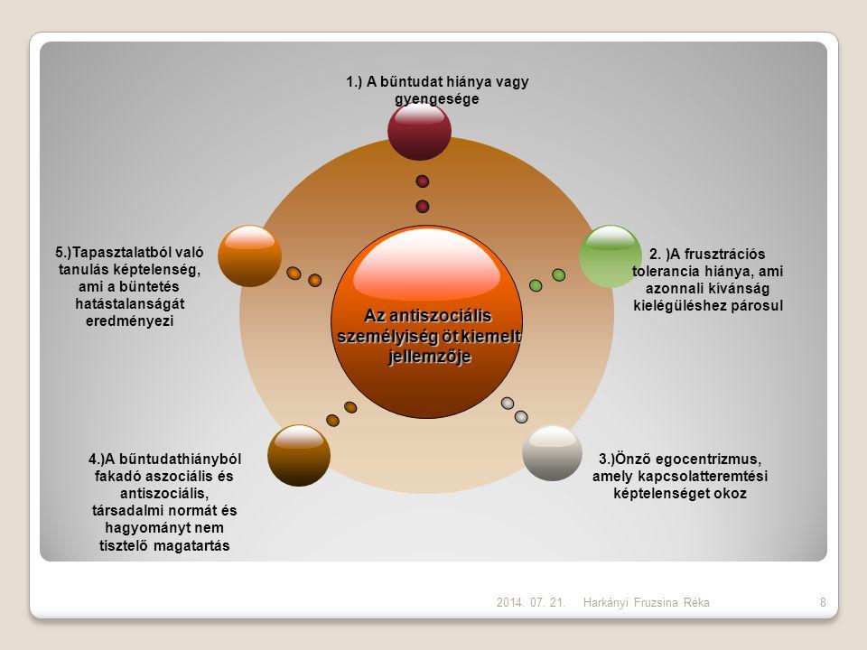 Harkányi Fruzsina Réka Az antiszociális személyiség öt kiemelt jellemzője 5.)Tapasztalatból való tanulás képtelenség, ami a büntetés hatástalanságát eredményezi 1.) A bűntudat hiánya vagy gyengesége 2.