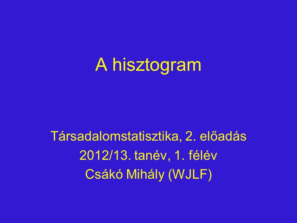 A hisztogram Társadalomstatisztika, 2. előadás 2012/13. tanév, 1. félév Csákó Mihály (WJLF)