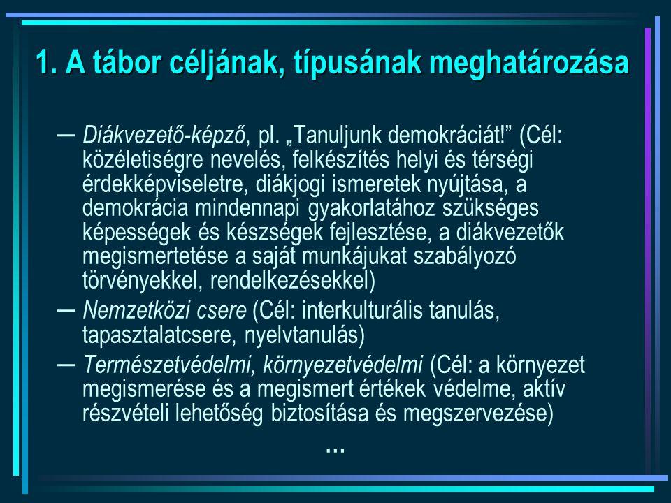 """1. A tábor céljának, típusának meghatározása ─ Diákvezető-képző, pl. """"Tanuljunk demokráciát!"""" (Cél: közéletiségre nevelés, felkészítés helyi és térség"""