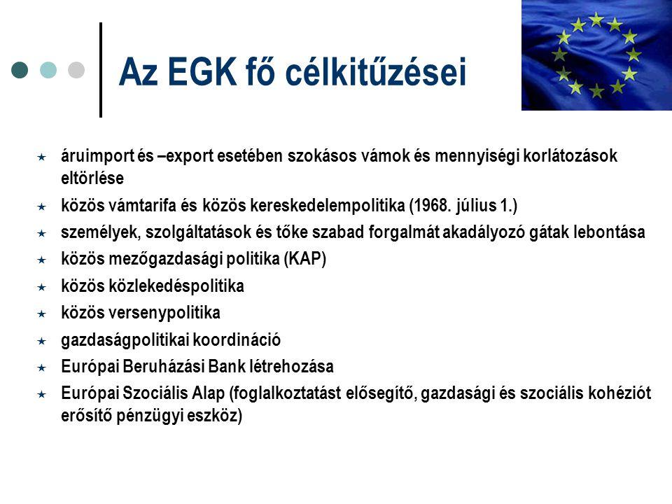 Az EGK fő célkitűzései  áruimport és –export esetében szokásos vámok és mennyiségi korlátozások eltörlése  közös vámtarifa és közös kereskedelempoli