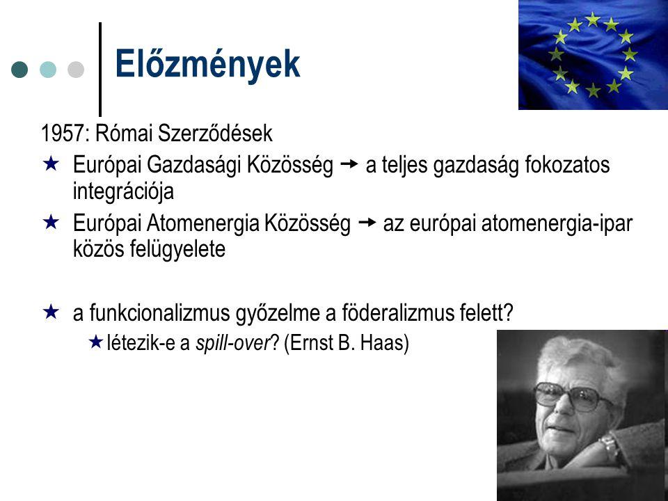 Előzmények 1957: Római Szerződések  Európai Gazdasági Közösség  a teljes gazdaság fokozatos integrációja  Európai Atomenergia Közösség  az európai