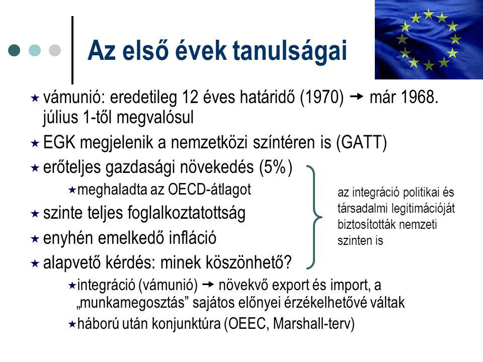 Az első évek tanulságai  vámunió: eredetileg 12 éves határidő (1970)  már 1968. július 1-től megvalósul  EGK megjelenik a nemzetközi színtéren is (