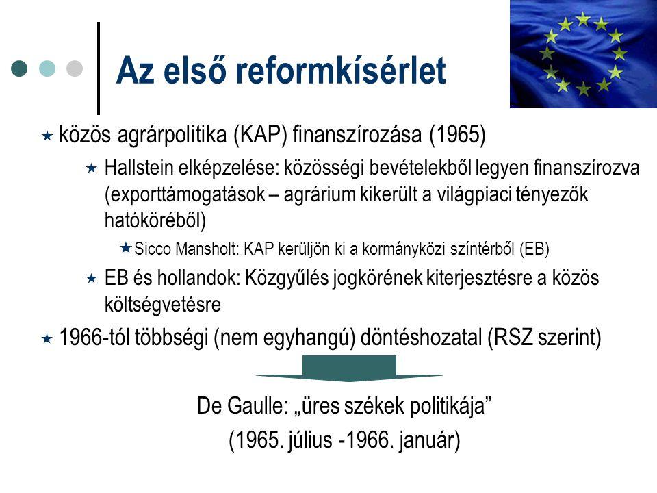 Az első reformkísérlet  közös agrárpolitika (KAP) finanszírozása (1965)  Hallstein elképzelése: közösségi bevételekből legyen finanszírozva (exportt