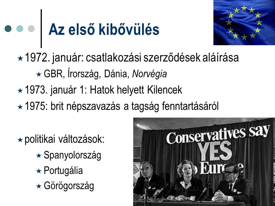 Az első kibővülés  1972. január: csatlakozási szerződések aláírása  GBR, Írország, Dánia, Norvégia  1973. január 1: Hatok helyett Kilencek  1975:
