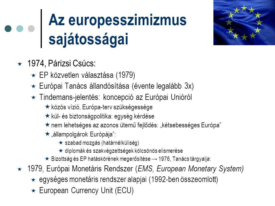Az europesszimizmus sajátosságai  1974, Párizsi Csúcs:  EP közvetlen választása (1979)  Európai Tanács állandósítása (évente legalább 3x)  Tindema