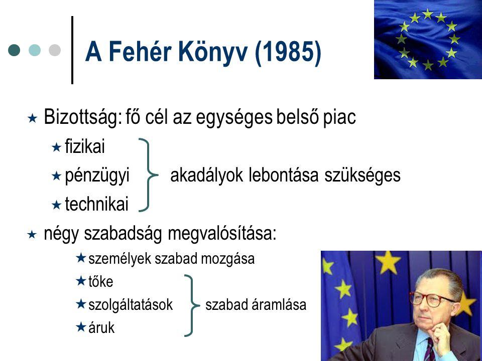 A Fehér Könyv (1985)  Bizottság: fő cél az egységes belső piac  fizikai  pénzügyi akadályok lebontása szükséges  technikai  négy szabadság megval