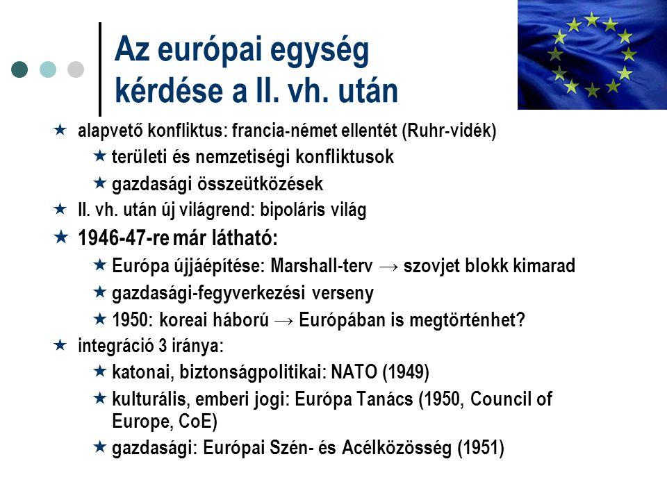  alapvető konfliktus: francia-német ellentét (Ruhr-vidék)  területi és nemzetiségi konfliktusok  gazdasági összeütközések  II. vh. után új világre