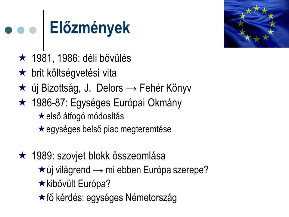 Előzmények  1981, 1986: déli bővülés  brit költségvetési vita  új Bizottság, J. Delors → Fehér Könyv  1986-87: Egységes Európai Okmány  első átfo