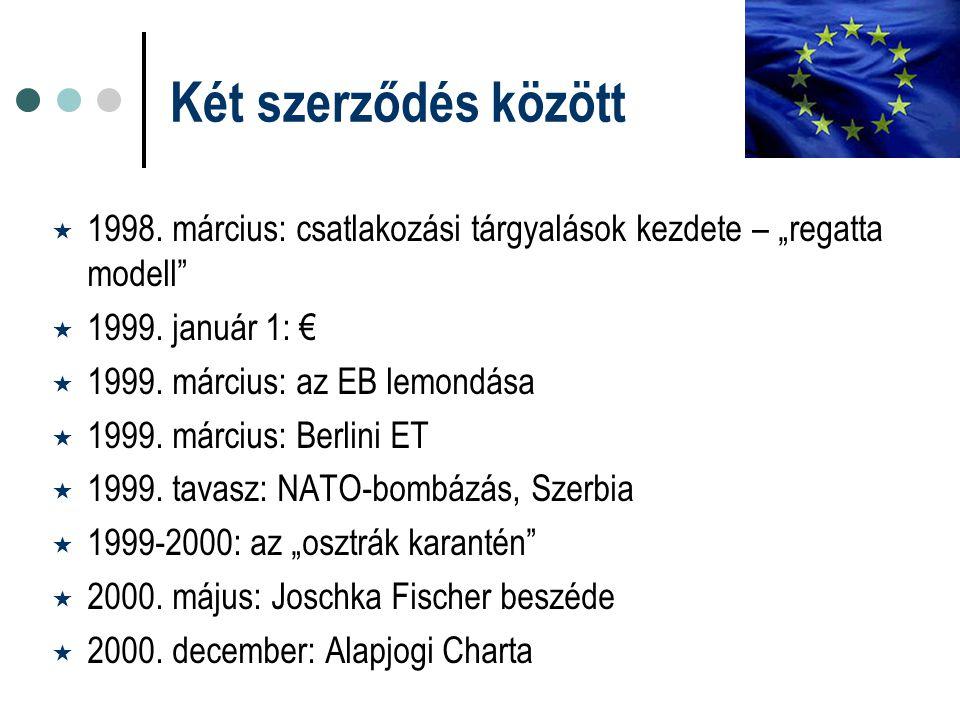 """Két szerződés között  1998. március: csatlakozási tárgyalások kezdete – """"regatta modell""""  1999. január 1: €  1999. március: az EB lemondása  1999."""