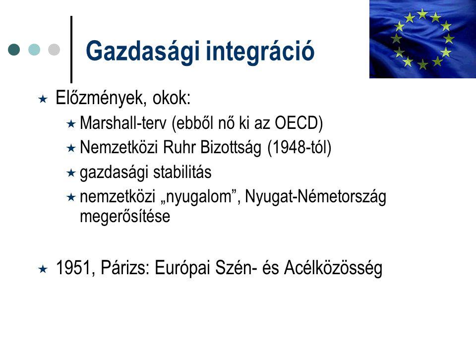 """ Előzmények, okok:  Marshall-terv (ebből nő ki az OECD)  Nemzetközi Ruhr Bizottság (1948-tól)  gazdasági stabilitás  nemzetközi """"nyugalom"""", Nyuga"""