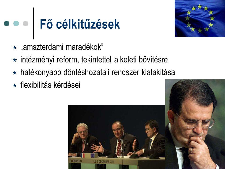 """Fő célkitűzések  """"amszterdami maradékok""""  intézményi reform, tekintettel a keleti bővítésre  hatékonyabb döntéshozatali rendszer kialakítása  flex"""