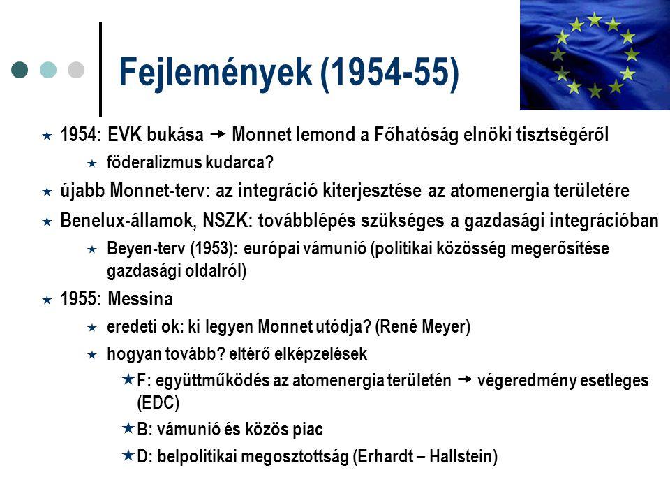 Fejlemények (1954-55)  1954: EVK bukása  Monnet lemond a Főhatóság elnöki tisztségéről  föderalizmus kudarca?  újabb Monnet-terv: az integráció ki